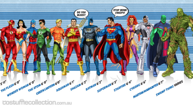 Our Top Ten Favourite Comic Book Infographics in 2016 - World ...